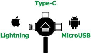 レンタルされるモバイルバッテリーは3つのiPhoneやandroidにも対応してます