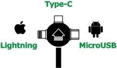 モバイルバッテリーレンタルサービスChargeMeのコネクタ